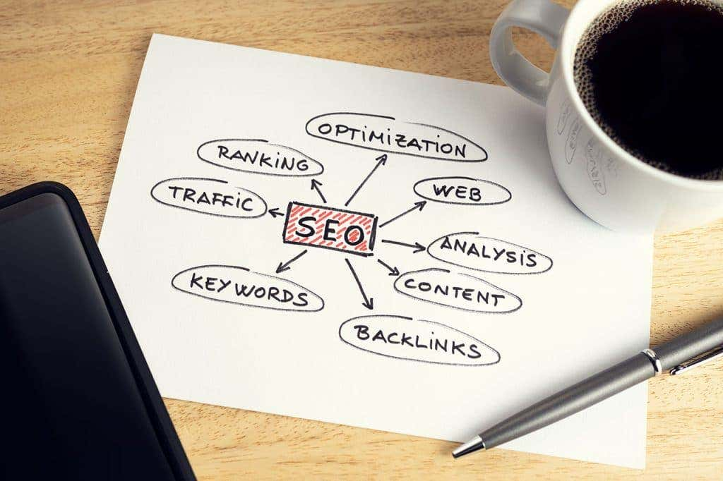 is seo important for your website